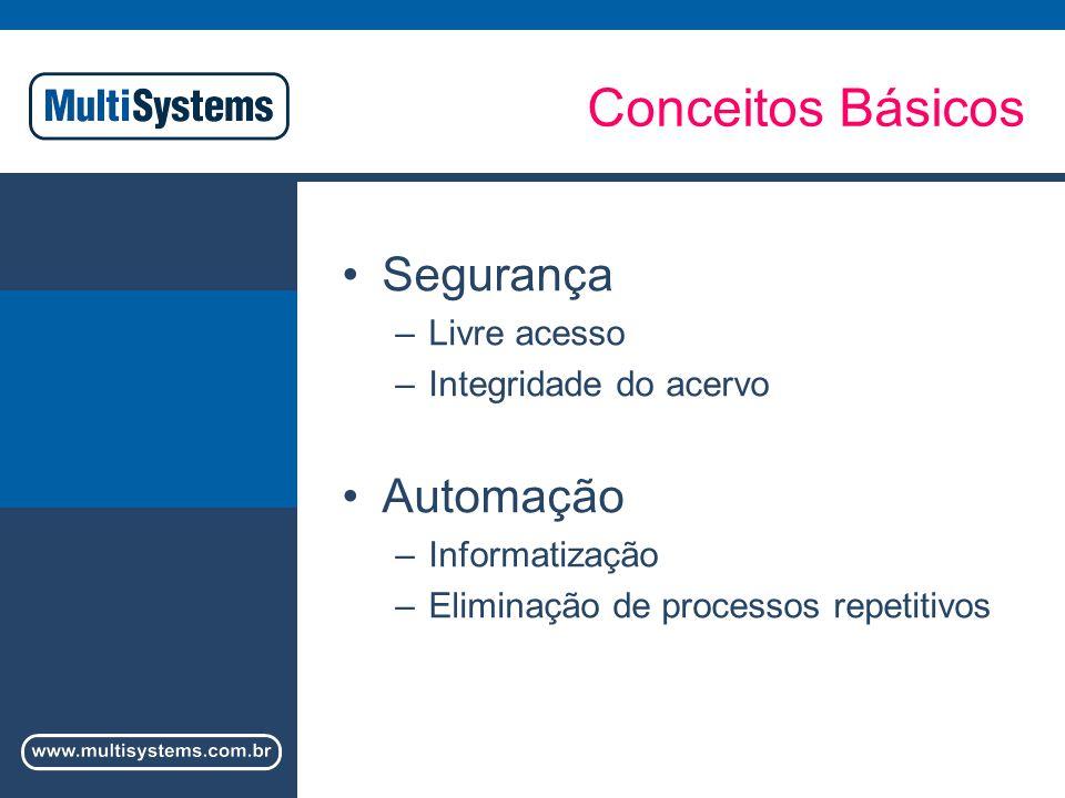 Conceitos Básicos Segurança –Livre acesso –Integridade do acervo Automação –Informatização –Eliminação de processos repetitivos