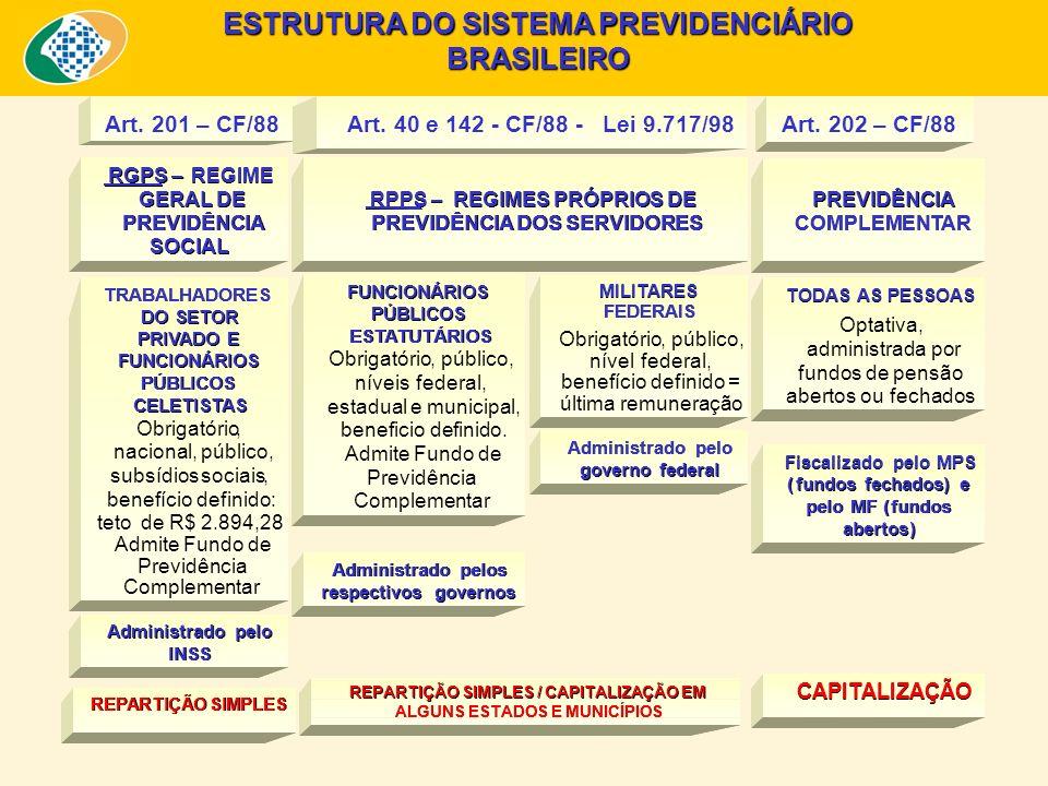 TRABALHADORES DO SETOR PRIVADO E FUNCIONÁRIOS PÚBLICOS CELETISTAS Obrigatório, nacional, público, subsídiossociais, benefíciodefinido: tetode R$ 2.508