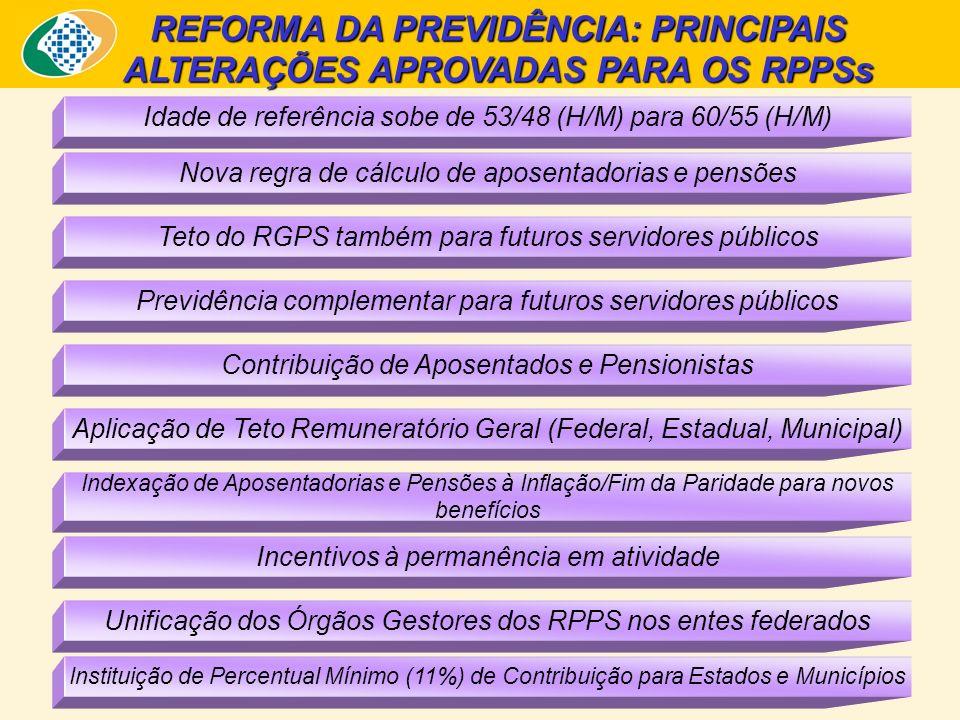 Previdência complementar para futuros servidores públicos Teto do RGPS também para futuros servidores públicos Nova regra de cálculo de aposentadorias