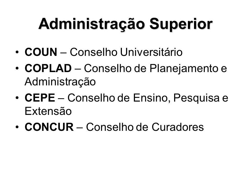 COUN – Conselho Universitário COPLAD – Conselho de Planejamento e Administração CEPE – Conselho de Ensino, Pesquisa e Extensão CONCUR – Conselho de Cu