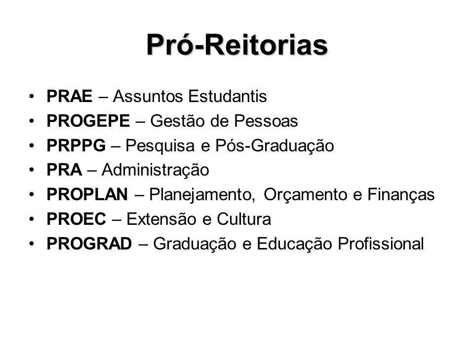 PRAE – Assuntos Estudantis PROGEPE – Gestão de Pessoas PRPPG – Pesquisa e Pós-Graduação PRA – Administração PROPLAN – Planejamento, Orçamento e Finanç
