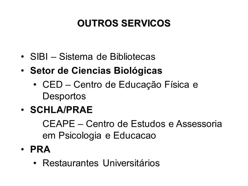 OUTROS SERVICOS SIBI – Sistema de Bibliotecas Setor de Ciencias Biológicas CED – Centro de Educação Física e Desportos SCHLA/PRAE CEAPE – Centro de Es