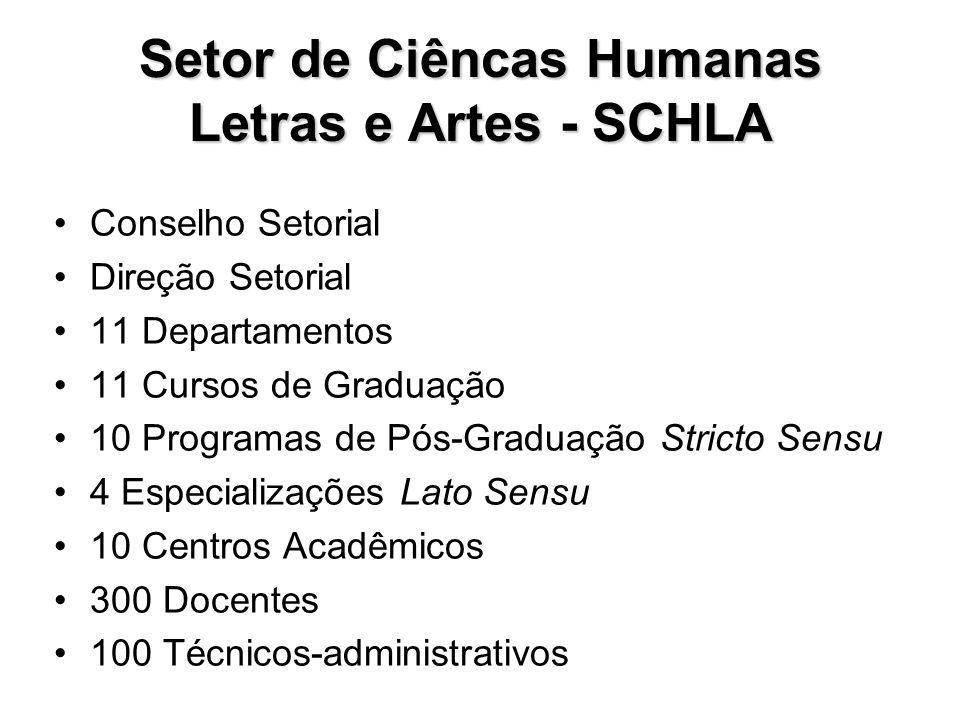 Conselho Setorial Direção Setorial 11 Departamentos 11 Cursos de Graduação 10 Programas de Pós-Graduação Stricto Sensu 4 Especializações Lato Sensu 10