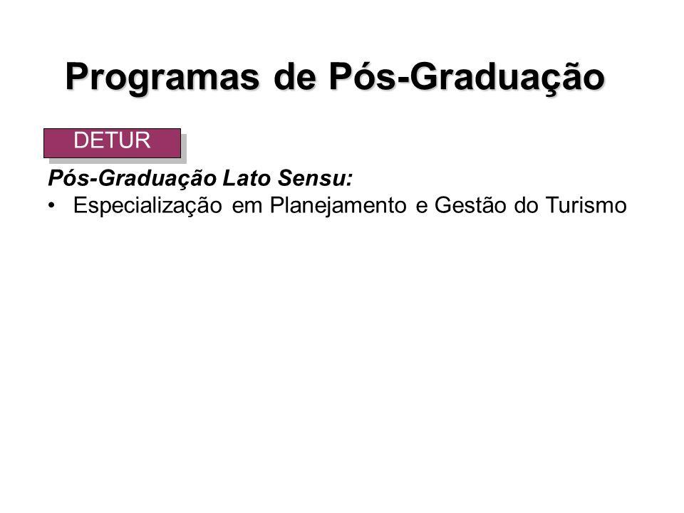 Pós-Graduação Lato Sensu: Especialização em Planejamento e Gestão do Turismo Programas de Pós-Graduação DETUR