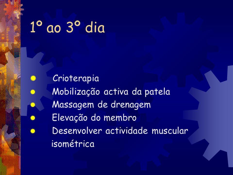 1º ao 3º dia Crioterapia Mobilização activa da patela Massagem de drenagem Elevação do membro Desenvolver actividade muscular isométrica