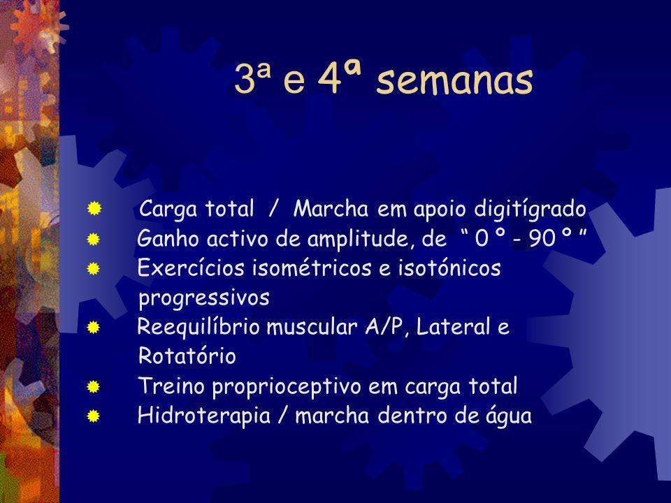 3ª e 4ª semanas Carga total / Marcha em apoio digitígrado Ganho activo de amplitude, de 0 º - 90 º Exercícios isométricos e isotónicos progressivos Re