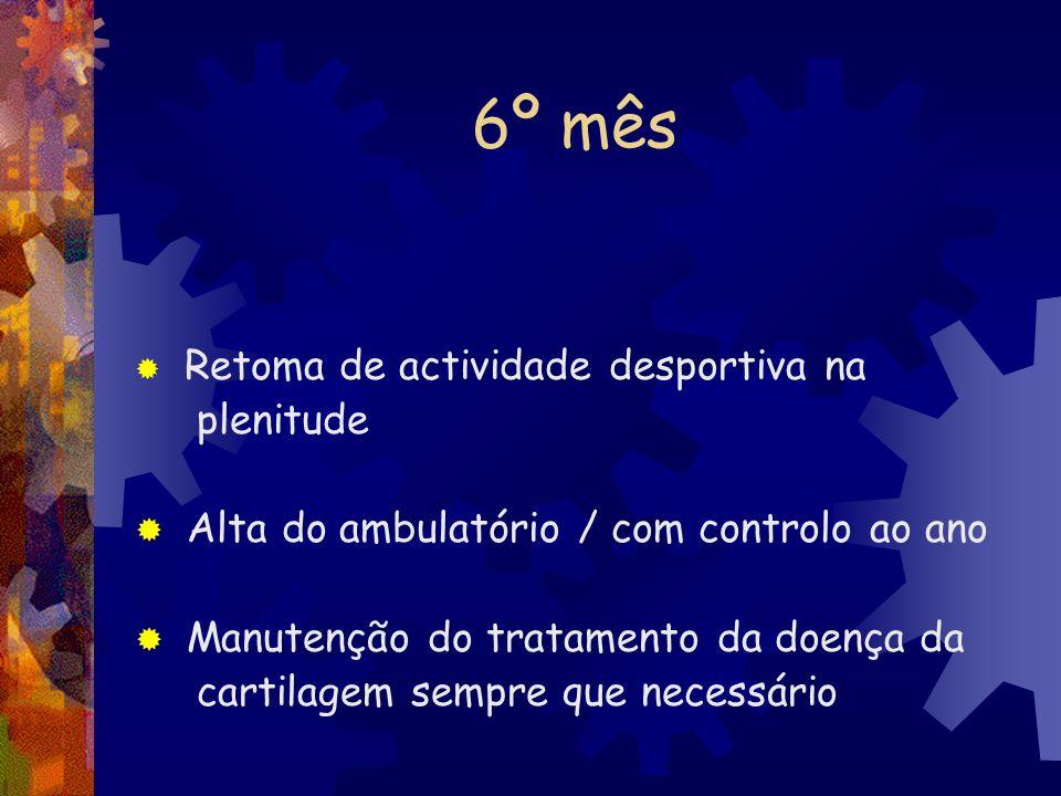 6º mês Retoma de actividade desportiva na plenitude Alta do ambulatório / com controlo ao ano Manutenção do tratamento da doença da cartilagem sempre