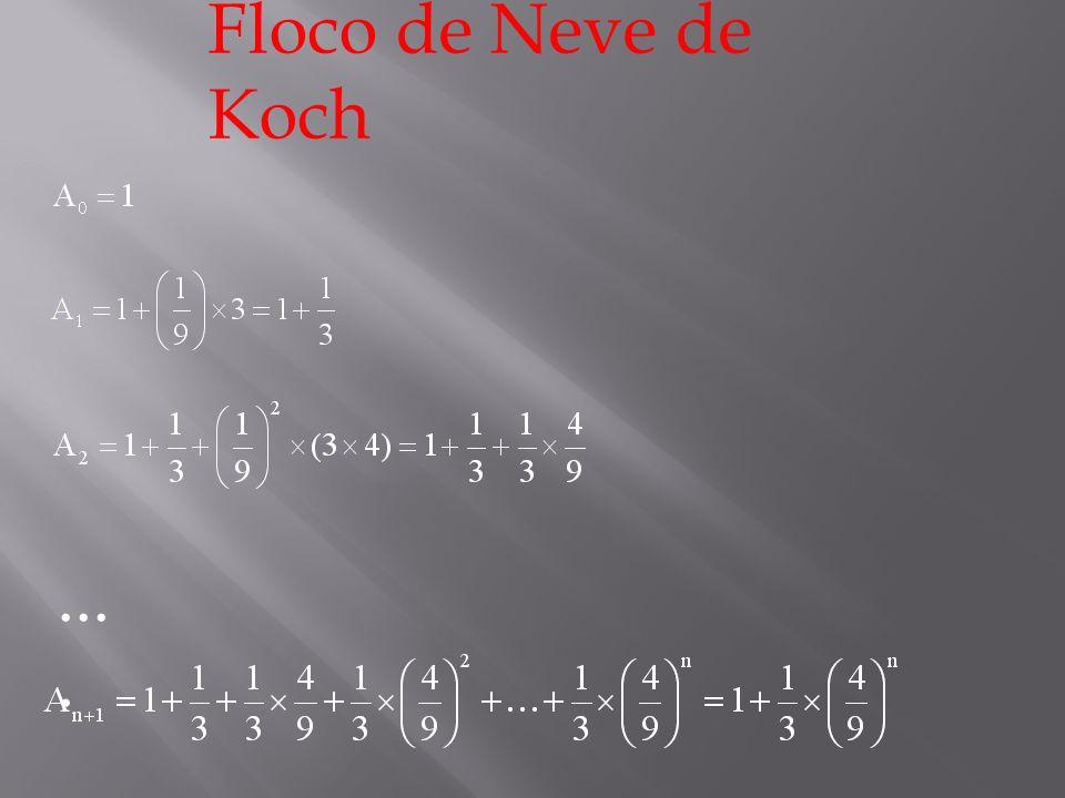 Floco de Neve de Koch A área do Floco de Neve de Koch é: Então A n+1 = 1 + S n com Calculando o limite de S n quando n tende para infinito tem-se: