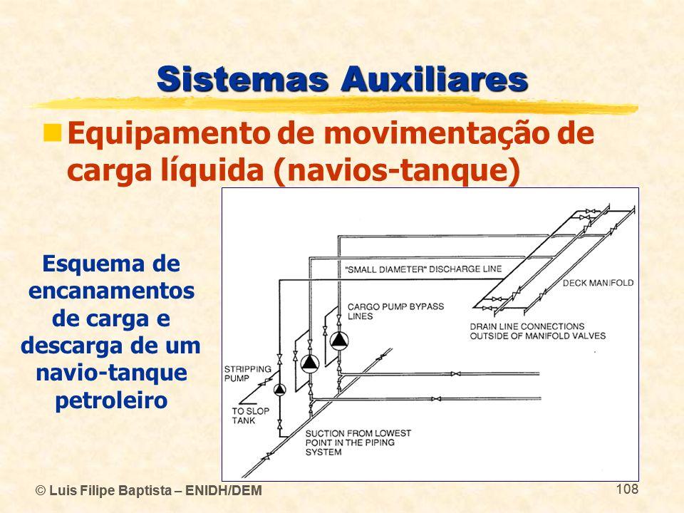 © Luis Filipe Baptista – ENIDH/DEM 108 © Luis Filipe Baptista – ENIDH/DEM 108 Sistemas Auxiliares Equipamento de movimentação de carga líquida (navios