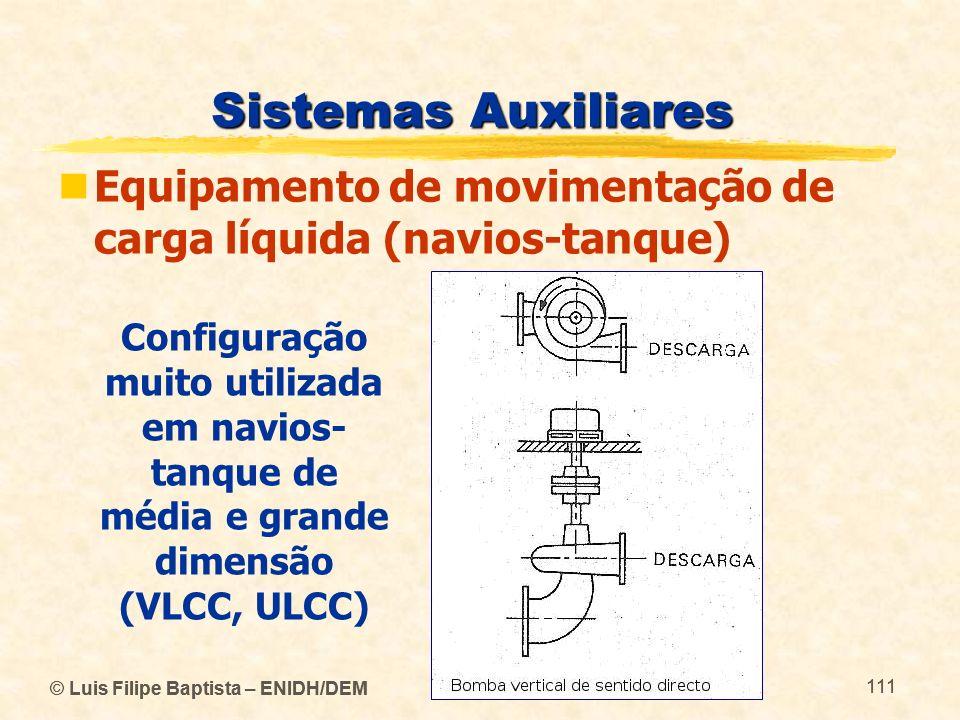 © Luis Filipe Baptista – ENIDH/DEM 111 © Luis Filipe Baptista – ENIDH/DEM 111 Sistemas Auxiliares Equipamento de movimentação de carga líquida (navios