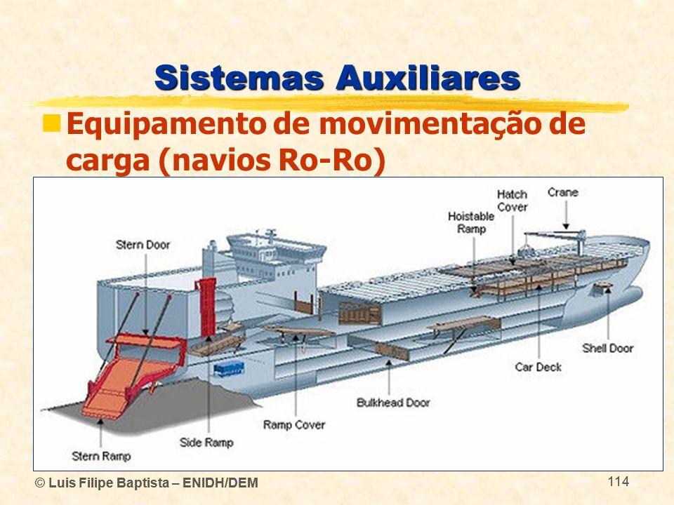 © Luis Filipe Baptista – ENIDH/DEM 114 © Luis Filipe Baptista – ENIDH/DEM 114 Sistemas Auxiliares Equipamento de movimentação de carga (navios Ro-Ro)