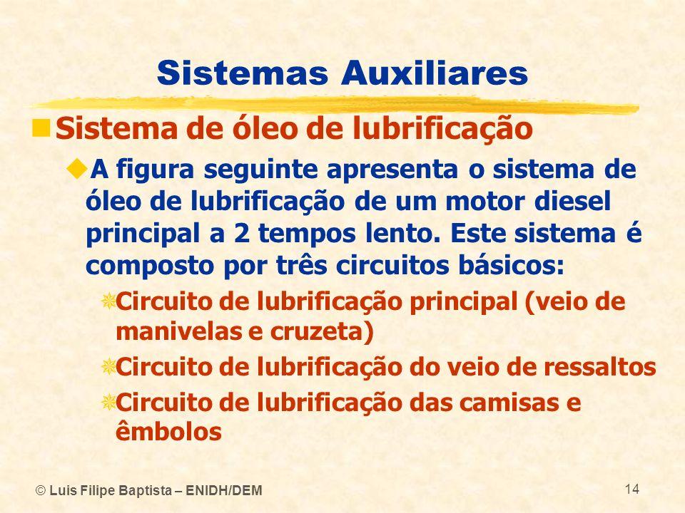 © Luis Filipe Baptista – ENIDH/DEM 14 Sistemas Auxiliares Sistema de óleo de lubrificação A figura seguinte apresenta o sistema de óleo de lubrificaçã