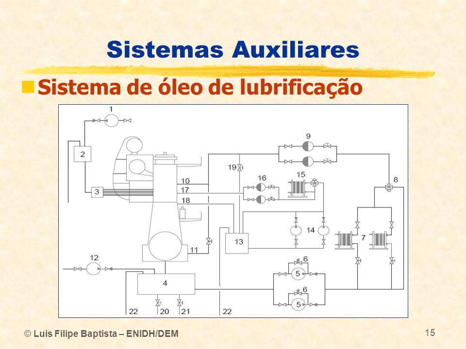 © Luis Filipe Baptista – ENIDH/DEM 15 Sistemas Auxiliares Sistema de óleo de lubrificação