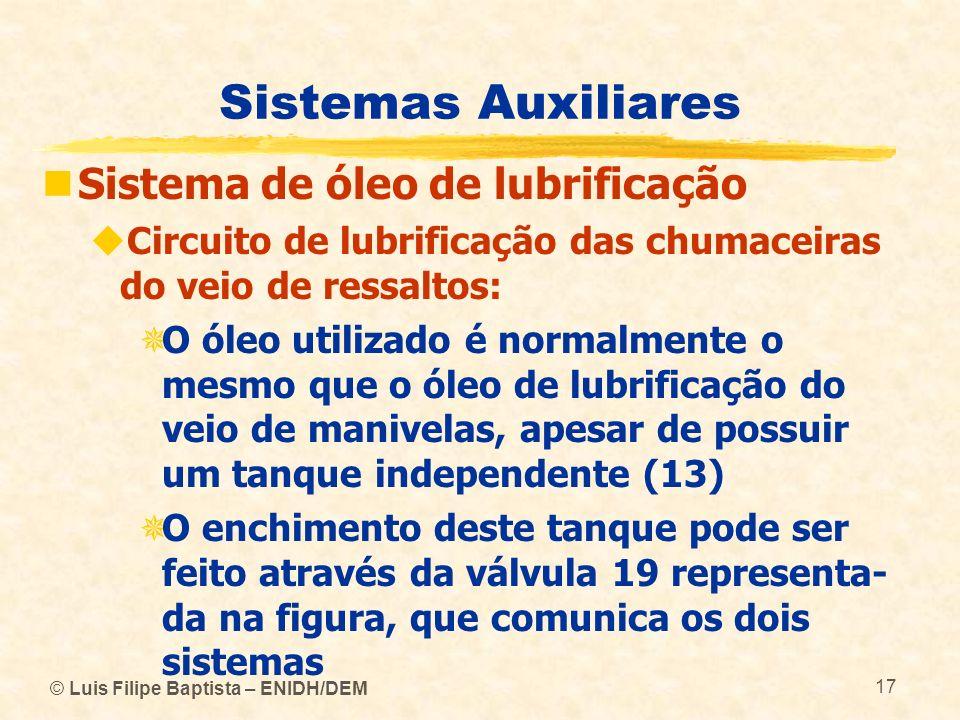 © Luis Filipe Baptista – ENIDH/DEM 17 Sistemas Auxiliares Sistema de óleo de lubrificação Circuito de lubrificação das chumaceiras do veio de ressalto