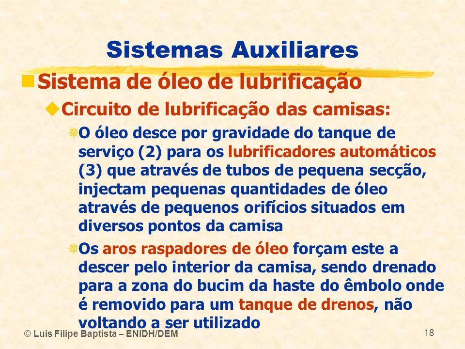© Luis Filipe Baptista – ENIDH/DEM 18 Sistemas Auxiliares Sistema de óleo de lubrificação Circuito de lubrificação das camisas: O óleo desce por gravi