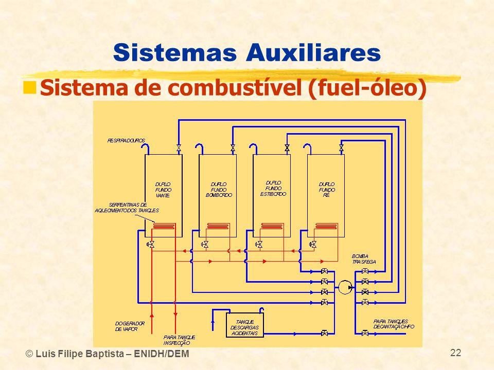 © Luis Filipe Baptista – ENIDH/DEM 22 Sistemas Auxiliares Sistema de combustível (fuel-óleo)
