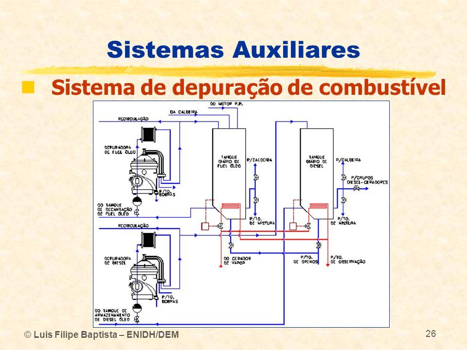 © Luis Filipe Baptista – ENIDH/DEM 26 Sistemas Auxiliares Sistema de depuração de combustível