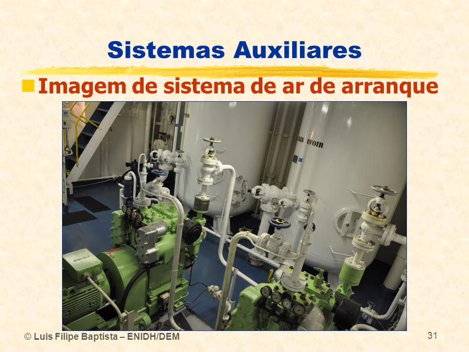 © Luis Filipe Baptista – ENIDH/DEM 31 Sistemas Auxiliares Imagem de sistema de ar de arranque
