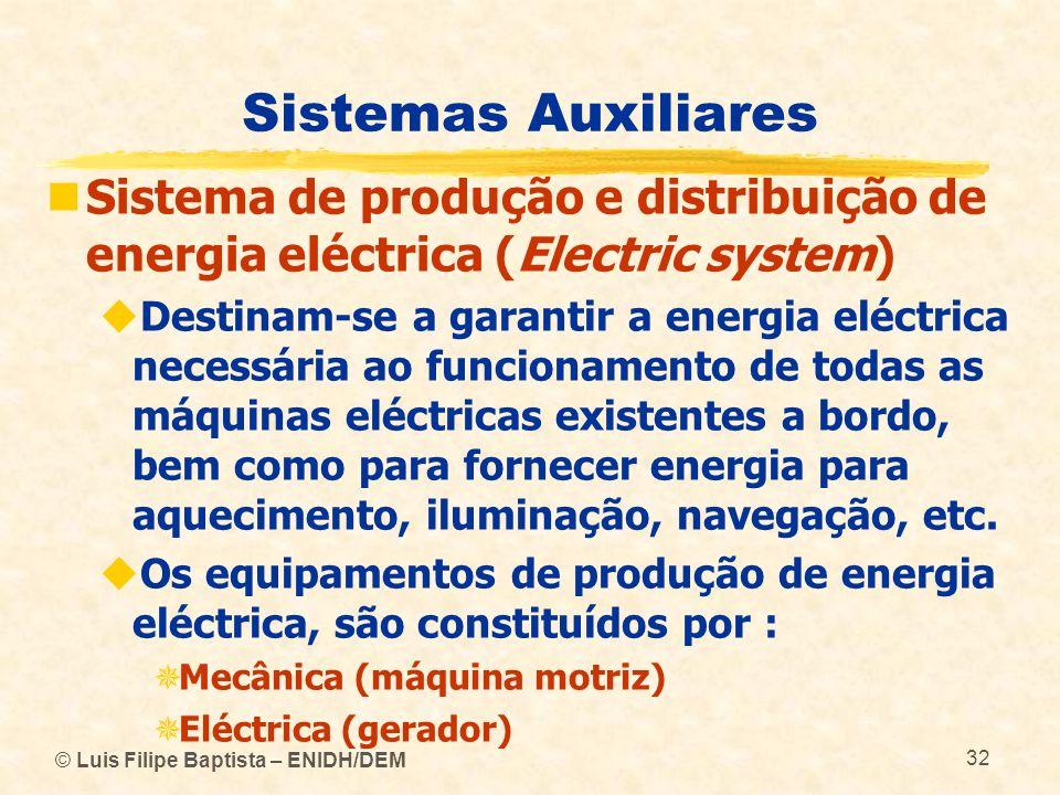 © Luis Filipe Baptista – ENIDH/DEM 32 Sistemas Auxiliares Sistema de produção e distribuição de energia eléctrica (Electric system) Destinam se a gara