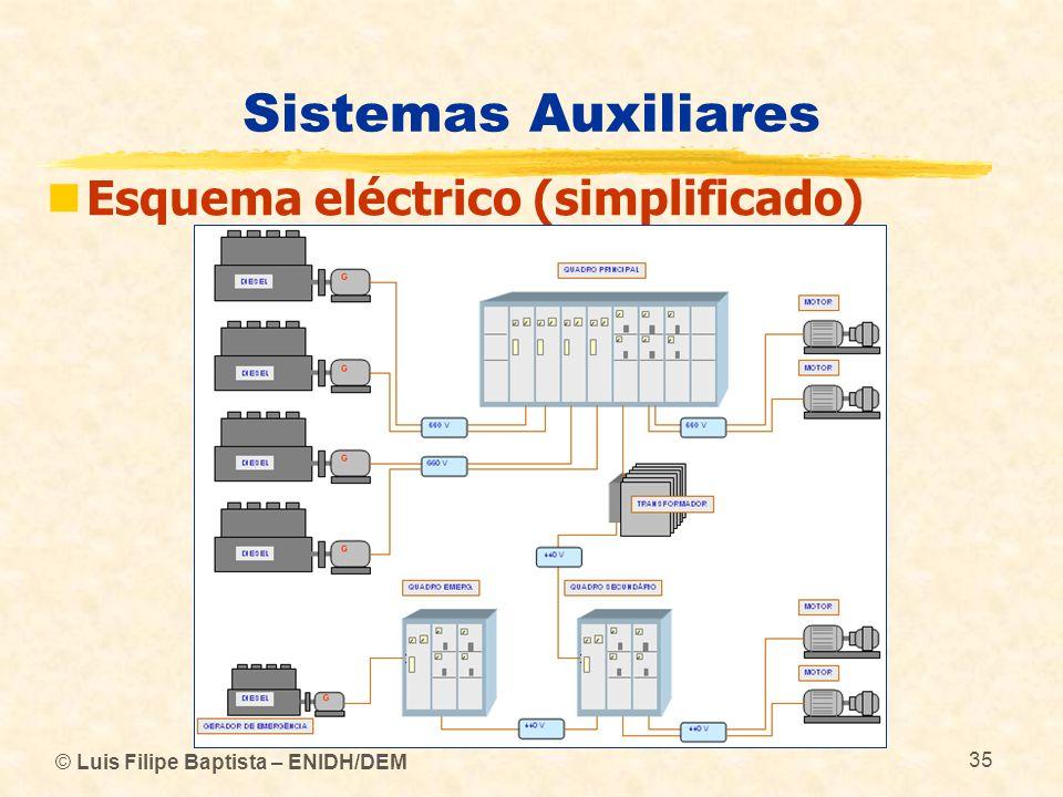 © Luis Filipe Baptista – ENIDH/DEM 35 Sistemas Auxiliares Esquema eléctrico (simplificado)