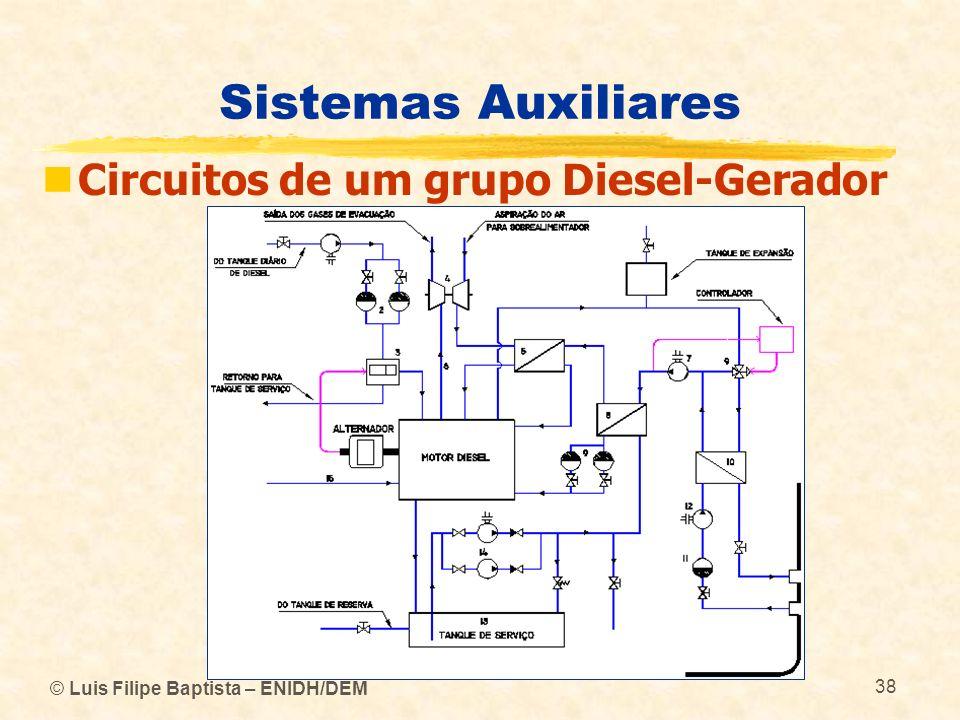 © Luis Filipe Baptista – ENIDH/DEM 38 Sistemas Auxiliares Circuitos de um grupo Diesel-Gerador