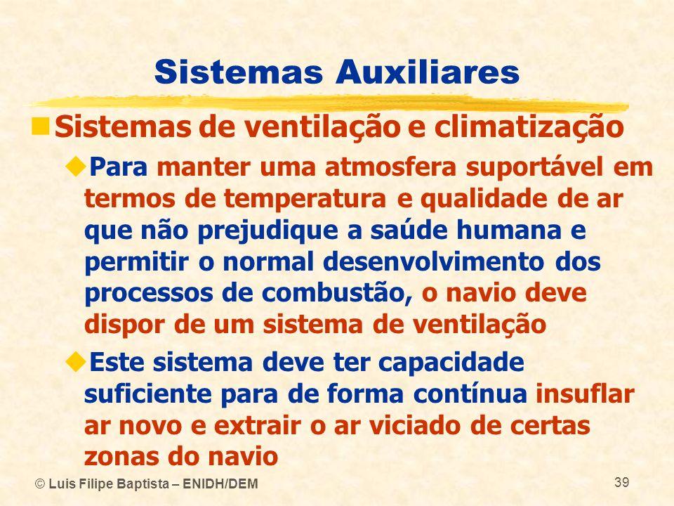 © Luis Filipe Baptista – ENIDH/DEM 39 Sistemas Auxiliares Sistemas de ventilação e climatização Para manter uma atmosfera suportável em termos de temp