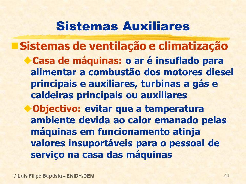 © Luis Filipe Baptista – ENIDH/DEM 41 Sistemas Auxiliares Sistemas de ventilação e climatização Casa de máquinas: o ar é insuflado para alimentar a co