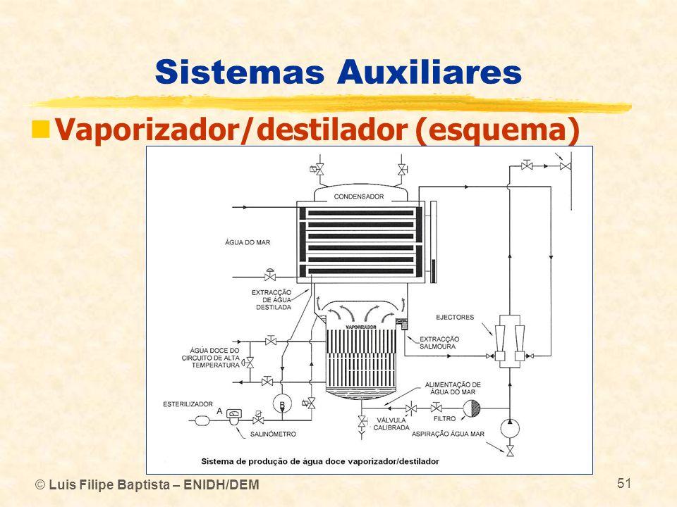 © Luis Filipe Baptista – ENIDH/DEM 51 Sistemas Auxiliares Vaporizador/destilador (esquema)