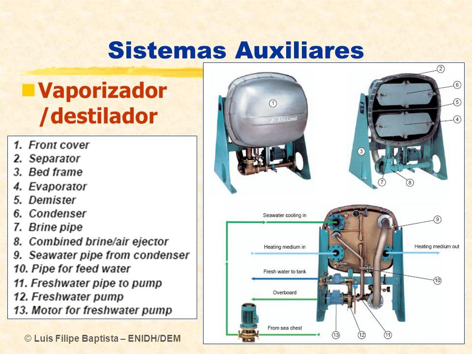 © Luis Filipe Baptista – ENIDH/DEM 52 Sistemas Auxiliares Vaporizador /destilador