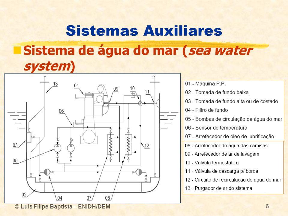© Luis Filipe Baptista – ENIDH/DEM 6 Sistemas Auxiliares Sistema de água do mar (sea water system)