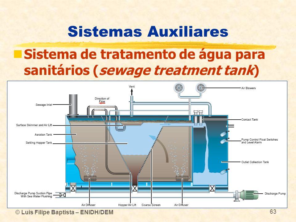 © Luis Filipe Baptista – ENIDH/DEM 63 Sistemas Auxiliares Sistema de tratamento de água para sanitários (sewage treatment tank)