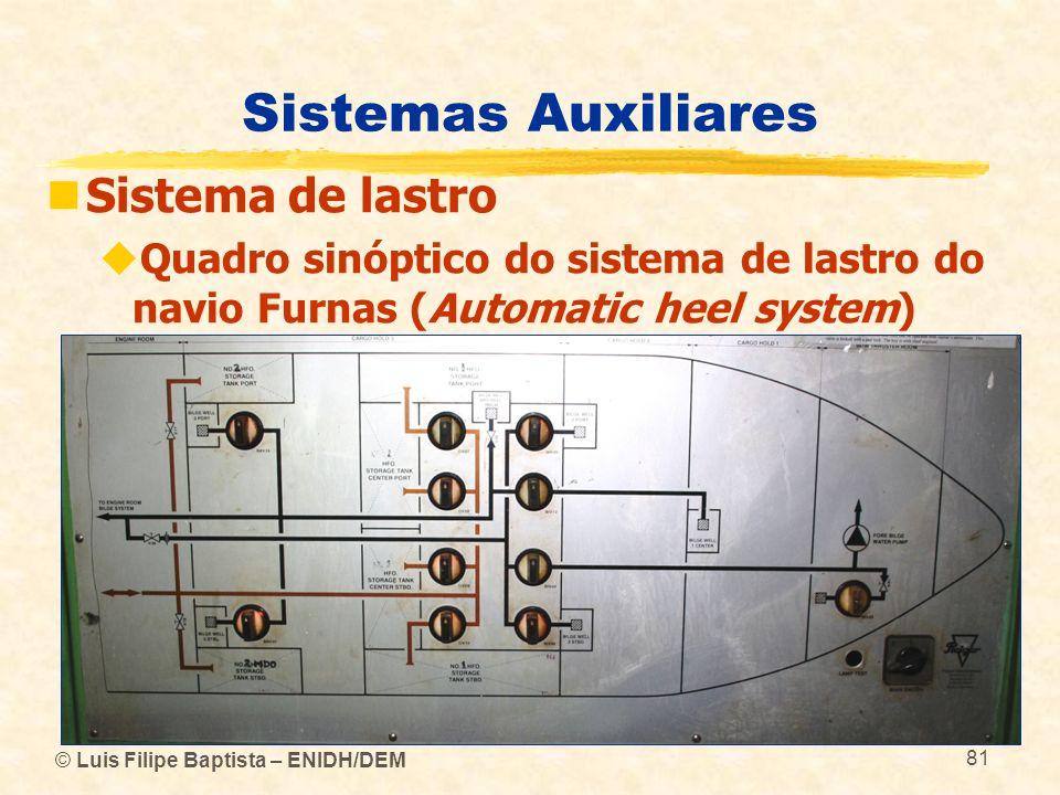 © Luis Filipe Baptista – ENIDH/DEM 81 Sistemas Auxiliares Sistema de lastro Quadro sinóptico do sistema de lastro do navio Furnas (Automatic heel syst