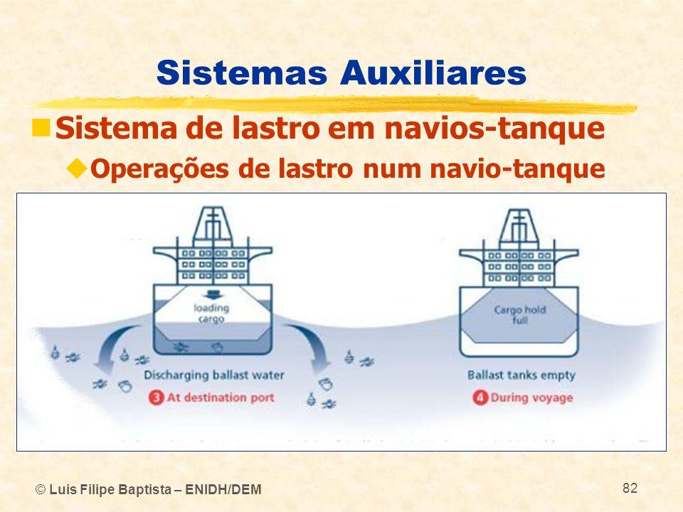© Luis Filipe Baptista – ENIDH/DEM 82 Sistemas Auxiliares Sistema de lastro em navios-tanque Operações de lastro num navio-tanque