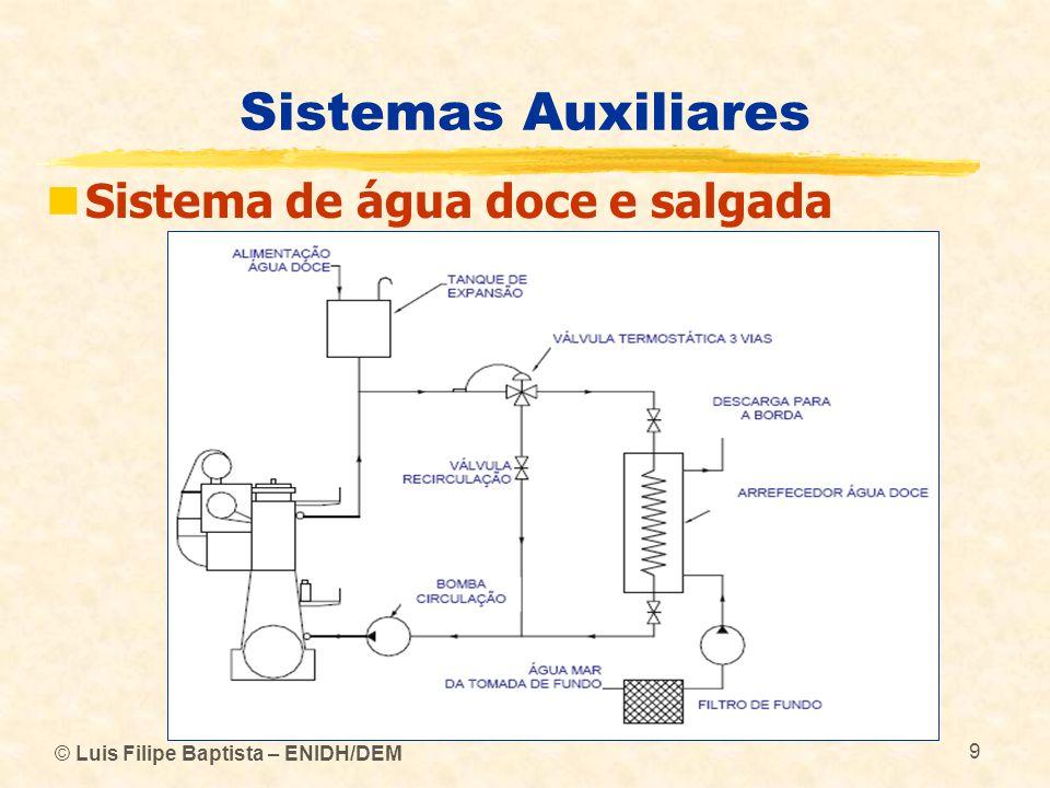 © Luis Filipe Baptista – ENIDH/DEM 9 Sistemas Auxiliares Sistema de água doce e salgada