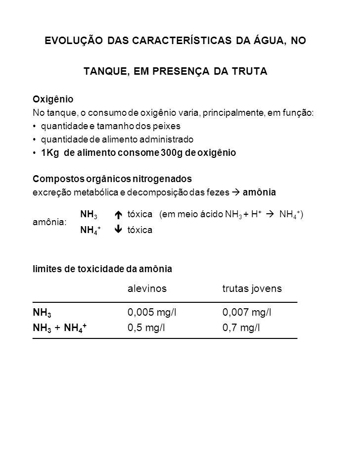 EVOLUÇÃO DAS CARACTERÍSTICAS DA ÁGUA, NO TANQUE, EM PRESENÇA DA TRUTA Oxigênio No tanque, o consumo de oxigênio varia, principalmente, em função: quantidade e tamanho dos peixes quantidade de alimento administrado 1Kg de alimento consome 300g de oxigênio Compostos orgânicos nitrogenados excreção metabólica e decomposição das fezes amônia NH 3 tóxica (em meio ácido NH 3 + H + NH 4 + ) amônia: NH 4 + tóxica limites de toxicidade da amônia alevinostrutas jovens _____________________________________________ NH 3 0,005 mg/l0,007 mg/l NH 3 + NH 4 + 0,5 mg/l0,7 mg/l _____________________________________________