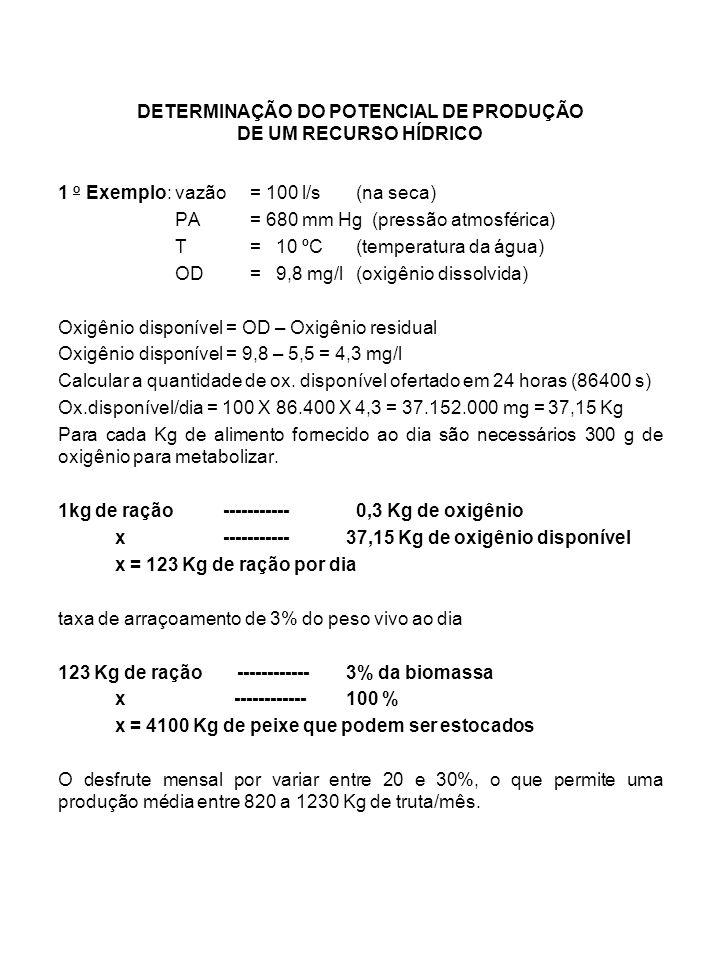 DETERMINAÇÃO DO POTENCIAL DE PRODUÇÃO DE UM RECURSO HÍDRICO 1 o Exemplo: vazão= 100 l/s (na seca) PA= 680 mm Hg (pressão atmosférica) T= 10 ºC (temperatura da água) OD= 9,8 mg/l (oxigênio dissolvida) Oxigênio disponível = OD – Oxigênio residual Oxigênio disponível = 9,8 – 5,5 = 4,3 mg/l Calcular a quantidade de ox.