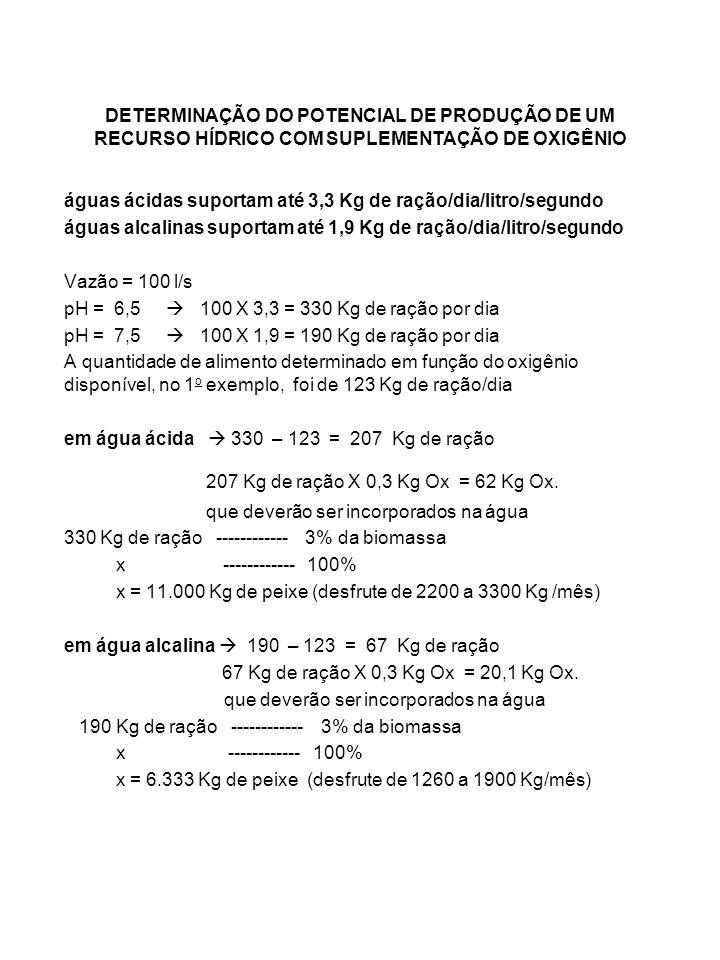 DETERMINAÇÃO DO POTENCIAL DE PRODUÇÃO DE UM RECURSO HÍDRICO COM SUPLEMENTAÇÃO DE OXIGÊNIO águas ácidas suportam até 3,3 Kg de ração/dia/litro/segundo águas alcalinas suportam até 1,9 Kg de ração/dia/litro/segundo Vazão = 100 l/s pH = 6,5 100 X 3,3 = 330 Kg de ração por dia pH = 7,5 100 X 1,9 = 190 Kg de ração por dia A quantidade de alimento determinado em função do oxigênio disponível, no 1 o exemplo, foi de 123 Kg de ração/dia em água ácida 330 – 123 = 207 Kg de ração 207 Kg de ração X 0,3 Kg Ox = 62 Kg Ox.