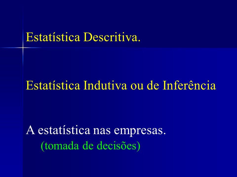 A estatística nas empresas. (tomada de decisões) Estatística Descritiva. Estatística Indutiva ou de Inferência