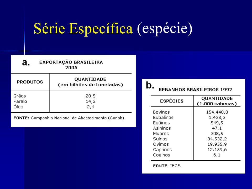 Série Específica (espécie)