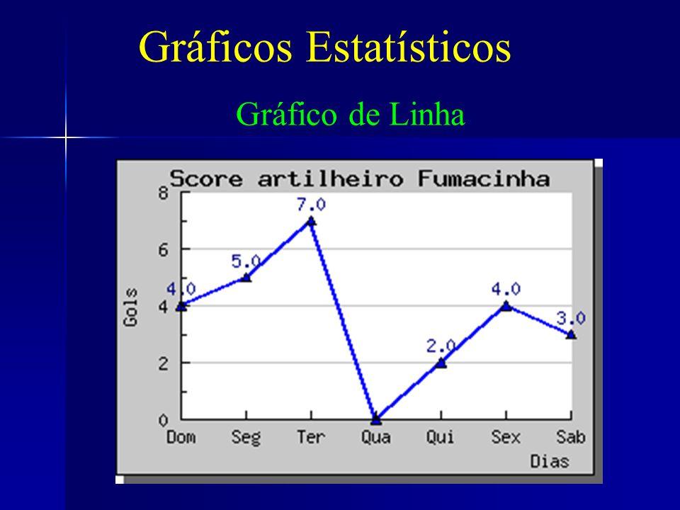 Gráficos Estatísticos Gráfico de Linha