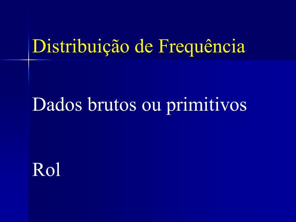 Distribuição de Frequência Dados brutos ou primitivos Rol