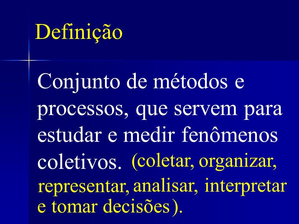 Definição Conjunto de métodos e processos, que servem para estudar e medir fenômenos coletivos. ( coletar, organizar, representar, analisar, interpret