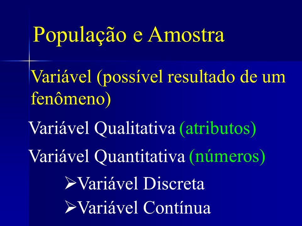 População e Amostra Variável (possível resultado de um fenômeno) Variável Qualitativa (atributos) Variável Quantitativa (números) V ariável Discreta V