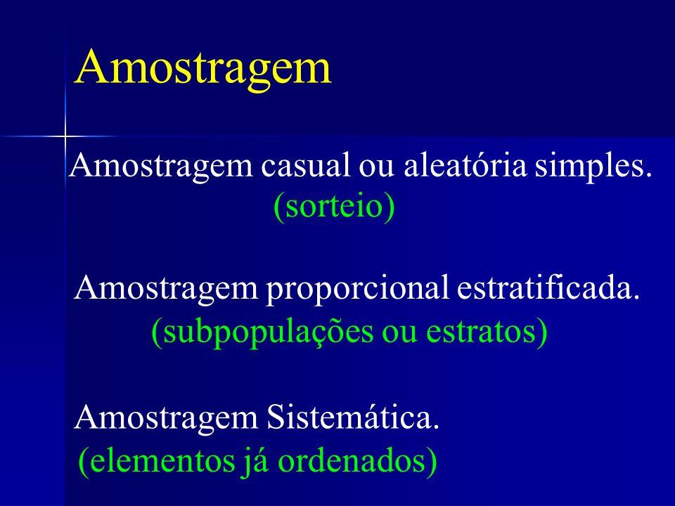 Amostragem Amostragem casual ou aleatória simples. (sorteio) Amostragem proporcional estratificada. (subpopulações ou estratos) Amostragem Sistemática