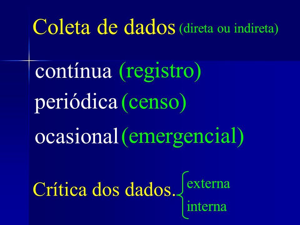 Coleta de dados contínua (registro) periódica (censo) ocasional (emergencial) (direta ou indireta) Crítica dos dados. externa interna