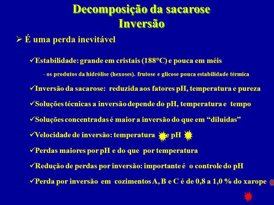 Gases Fonte: Souza, 2004