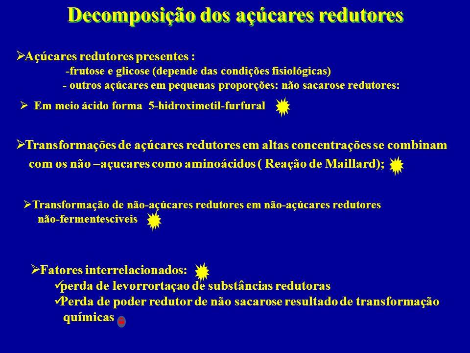Decomposição dos açúcares redutores Transformações de açúcares redutores em altas concentrações se combinam com os não –açucares como aminoácidos ( Re