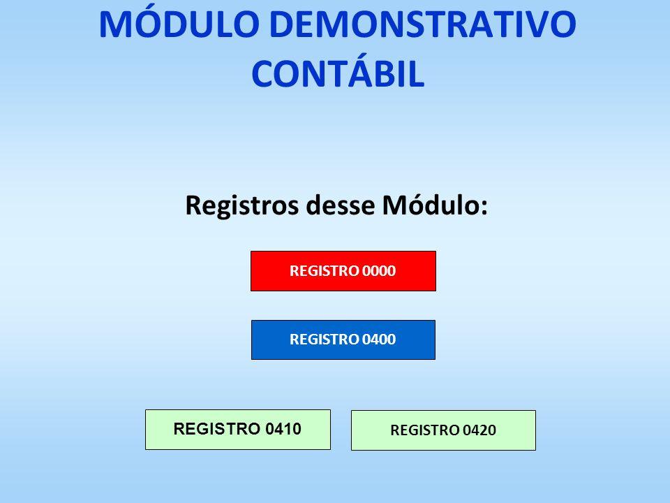 MÓDULO DEMONSTRATIVO CONTÁBIL Registros desse Módulo: REGISTRO 0000 REGISTRO 0400 REGISTRO 0420 REGISTRO 0410