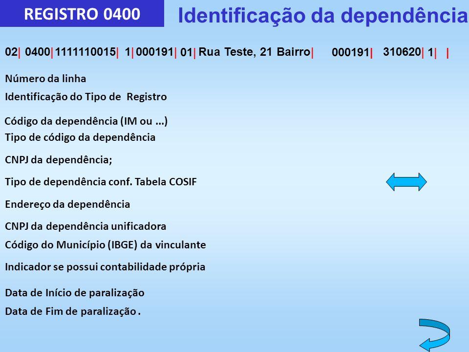 REGISTRO 0400 Identificação da dependência Código da dependência (IM ou...) 02|0400| | 1111110015|1|1|000191|Rua Teste, 21 Bairro| 01|000191 | 310620|