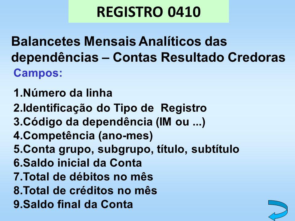 REGISTRO 0410 Balancetes Mensais Analíticos das dependências – Contas Resultado Credoras Campos: 1.Número da linha 2.Identificação do Tipo de Registro